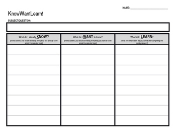KWL - Overview, Worksheet, and FRENCH Worksheet
