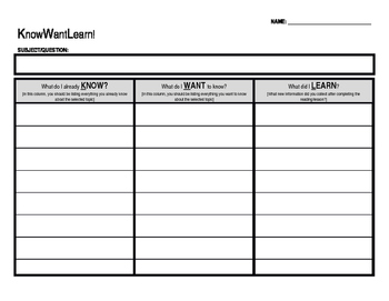KWL - Overview and Worksheet