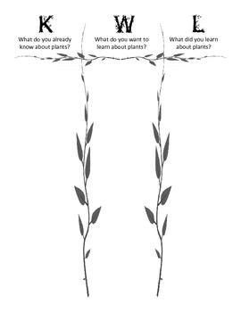 KWL Plants Graphic Organizer
