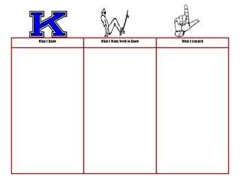 KWL Plus Graphic Organizer