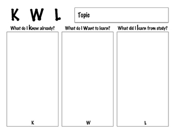 KWL Printable and Assignable Google Doc