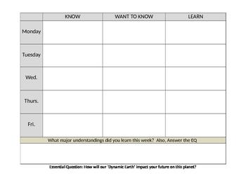KWL - Weekly graphic organizer