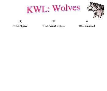 KWL - Wolves