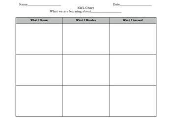 KWL Worksheet