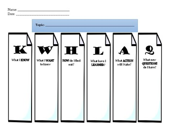 KWL advanced Chart