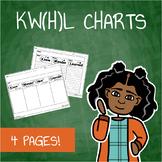 KWL and KWHL Chart