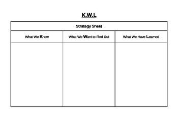 KWL and KWLH templates