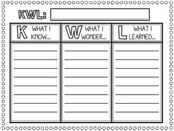 KWL and NWL Charts!