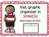 KWL graphic organizer in Spanish (SQA)