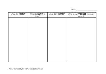 KWLE Chart