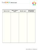 KWLQ Chart- Graphic Organizer