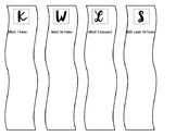 KWLS Chart