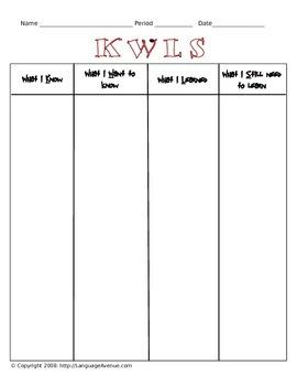 KWLS Chart - Graphic Organizer