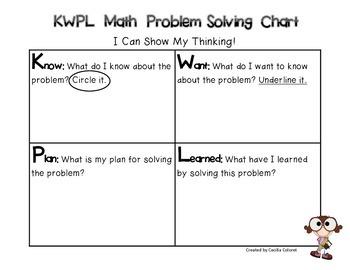 KWPL Math Problem Solving Chart