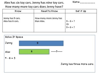 K.N.S. Math Problem Solving Planning Approach
