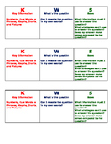 KWS PROBLEM SOLVING TEMPLATE