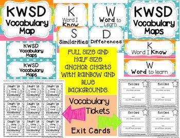 KWSD (Enhanced KWL Strategy) Vocabulary Activities