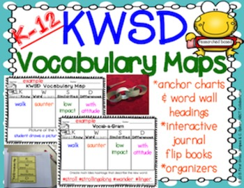 KWSD (Enhanced KWL Strategy) Vocabulary Activities