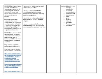 KY 8th Grade Science Curriculum Map