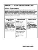 KY NGSS Simplified Middle School Standards-Grade 6
