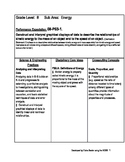 KY NGSS Simplified Middle School Standards- Grade 8