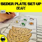Seder Plate Set-Up!