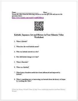 Kabuki: Japanese Art and History in Four Minutes Video Worksheet