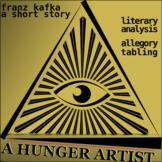 """Kafka's """"A Hunger Artist"""": Short Story Literary Analysis 2"""