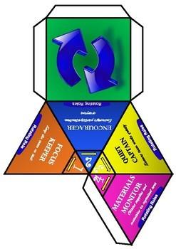 Reading Roles Pyramid