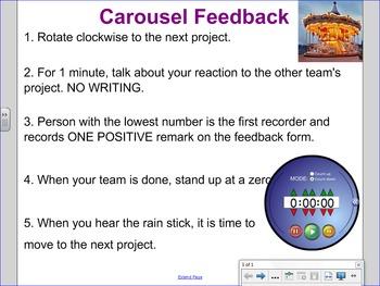 Kagan Carousel Feedback Smartboard