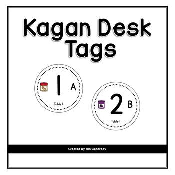 Kagan Cooperative Learning Desk Tags