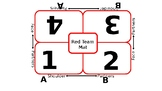 Kagan Cooperative Learning Mats- ROYGBIV-EDITABLE