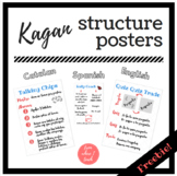 Kagan Cooperative Learning Posters