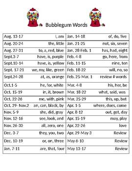 Bubble Gum Sight Words List