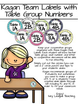 Kagan Desk Labels-Stripes, Chevron, Arrows-all labels for each group the same
