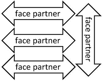 Kagan Desk Tags, Face Partner, Shoulder Partner, Desk Numbers, Jobs
