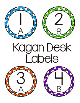 Kagan Grouping Desk Labels