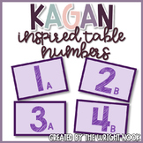 Kagan Inspired Table Numbers