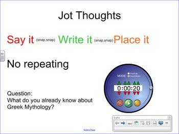 Kagan Jot Thoughts Smartboard