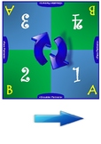 4 Student Cooperative Learning Mat