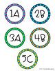 Kagan Table Labels - Circles