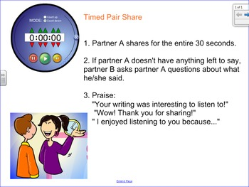 Kagan Timed Pair Share Smartboard