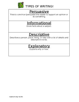 Kagan's Showdown - Types of Writing