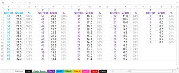 Kahoot Score Conversion!