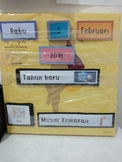 Kalender Indonesia (Indonesian calendar)