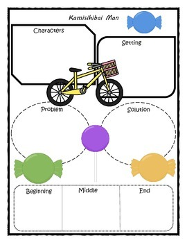 Kamisihibai Man Story Map Graphic Organizer
