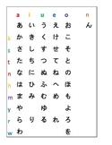 Kana Chart: Display for Hiragana & Katakana