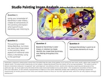 Kandinsky Image Analysis