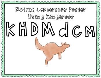 Kangaroo Converting Poster