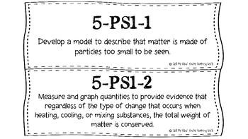 Kansas 5th Grade Science & SS Standards
